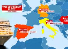7 milioane de turiști europeni pleacă în croaziere, însă niciunul nu ajunge în România: bdquo;Rămâne un vis pentru cât timp?