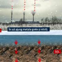 Zapada  chimica  care nu se topeste, cand e pusa sub flacara unei brichete. Care este explicatia oamenilor de stiinta