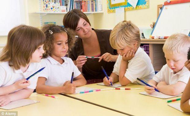 Mai bine de 40% dintre copii mostenesc inteligenta parintilor. Sau lipsa ei