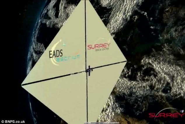 Satelitul cu panze, solutia pentru a curata spatiul de gunoaie  Satelitul-cu-panze-solutia-pentru-a-curata-spatiul-de-gunoaie_1