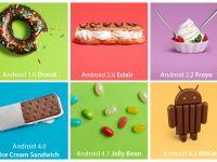 Android 6.0. Cum se va numi viitorul sistem de operare de la Google si cand se va lansa