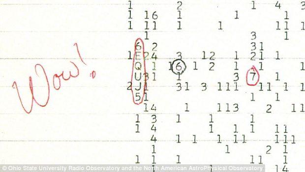 Care este sursa semnalului WOW!, considerat un posibil mesaj de la extraterestri