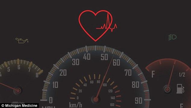 Masina viitorului iti va salva viata! Toyota pregateste centura inteligenta, care anticipeaza un atac de cord