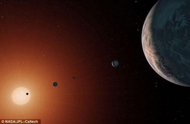 solar system scope old - photo #47