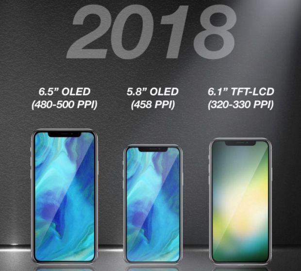 Cele mai bune telefoane care vor fi lansate in 2018. Primele informatii despre iPhone Xs si Galaxy S9