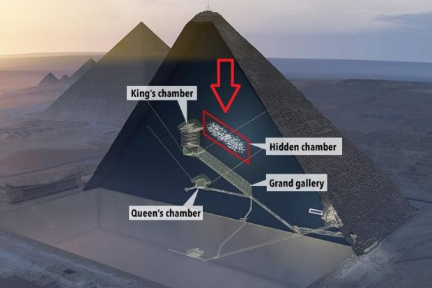 Descoperire surprinzatoare in Marea Piramida. Ce se afla in interiorul camerei secrete