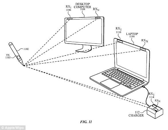 Inovatie incredibila de la Apple! Un stylus care poate desena pe orice suprafata