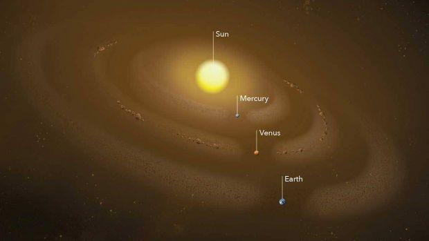 Descoperire spectaculoasă anunțată de NASA. Ce se află în sistemul nostru solar